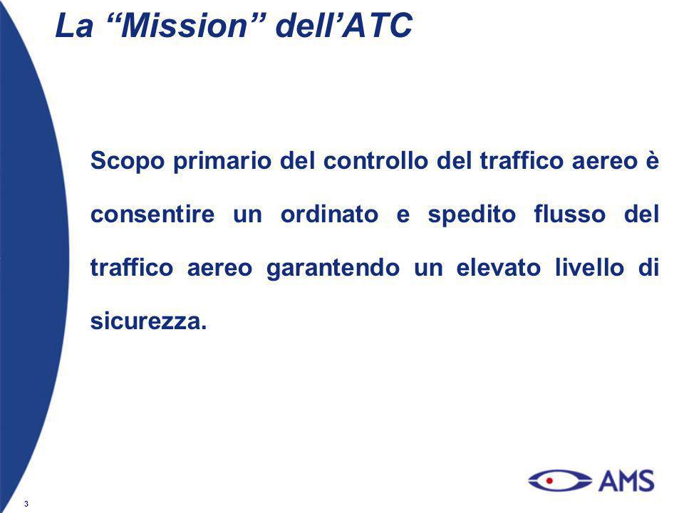 La Mission dell'ATC