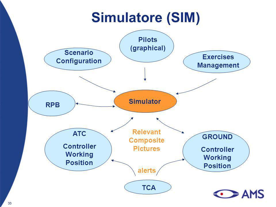 Simulatore (SIM) Pilots (graphical) Scenario Configuration