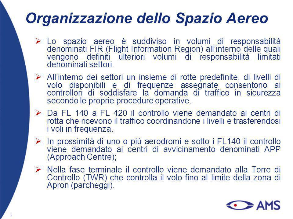 Organizzazione dello Spazio Aereo