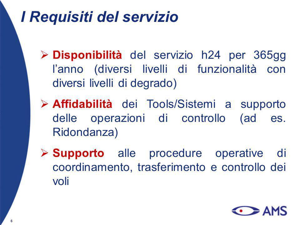 I Requisiti del servizio