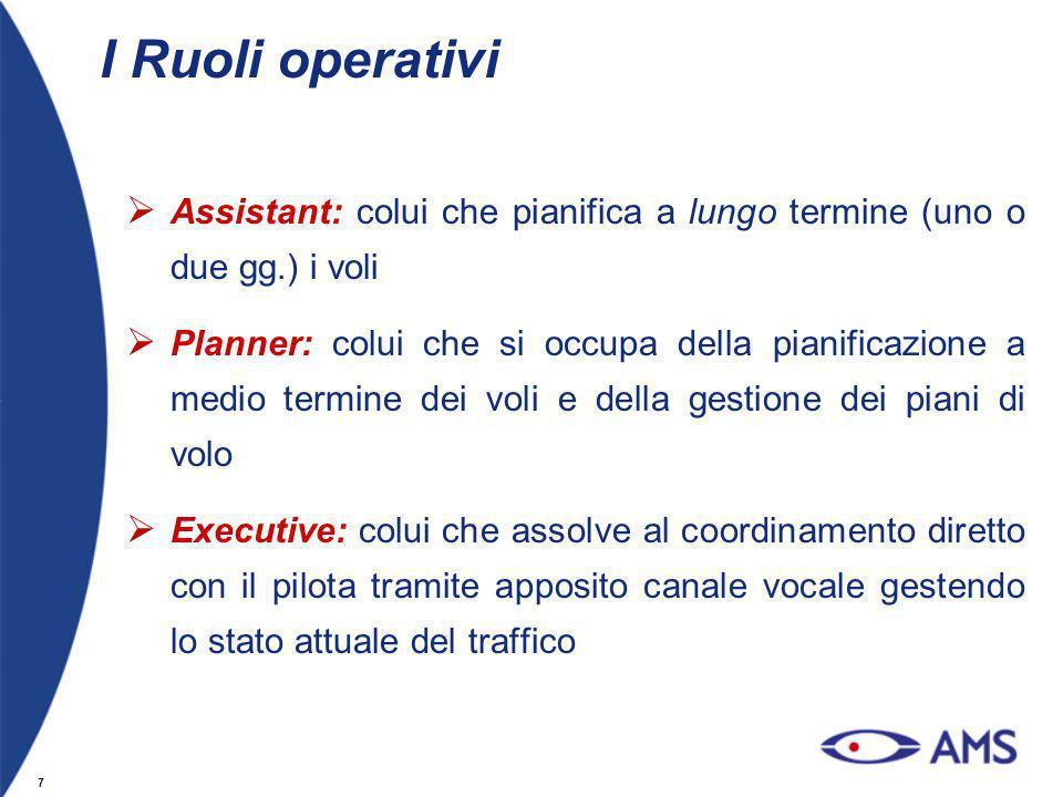 I Ruoli operativi Assistant: colui che pianifica a lungo termine (uno o due gg.) i voli.
