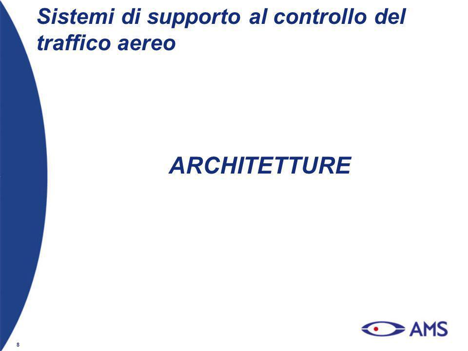 Sistemi di supporto al controllo del traffico aereo