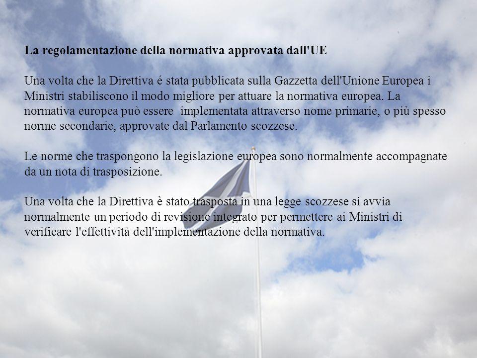 La regolamentazione della normativa approvata dall UE