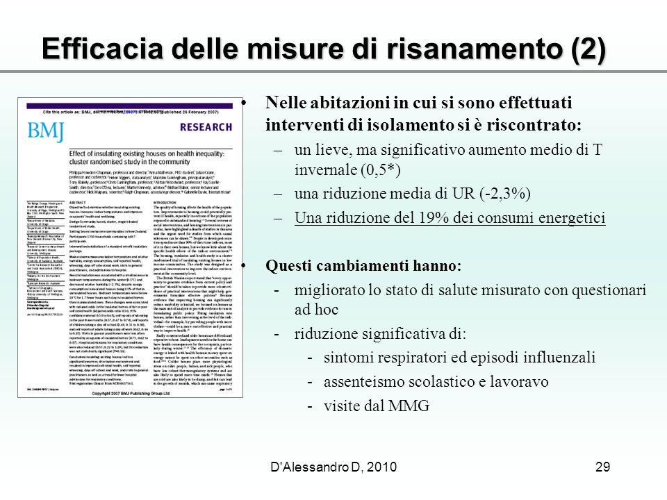 Efficacia delle misure di risanamento (2)