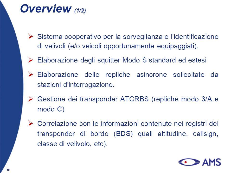 Overview (1/2) Sistema cooperativo per la sorveglianza e l'identificazione di velivoli (e/o veicoli opportunamente equipaggiati).