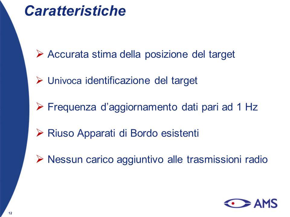 Caratteristiche Accurata stima della posizione del target