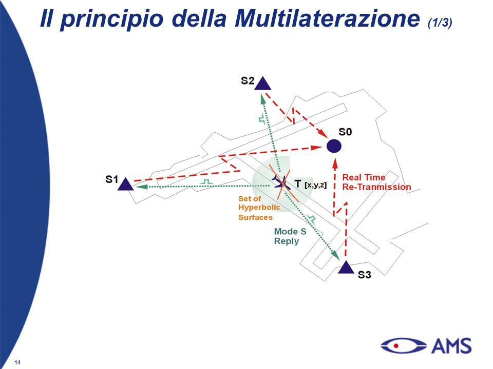 Il principio della Multilaterazione (1/3)