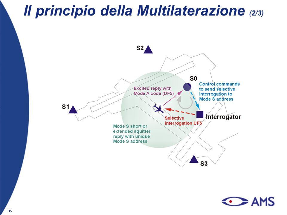 Il principio della Multilaterazione (2/3)