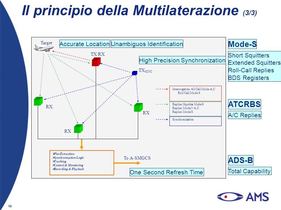 Il principio della Multilaterazione (3/3)