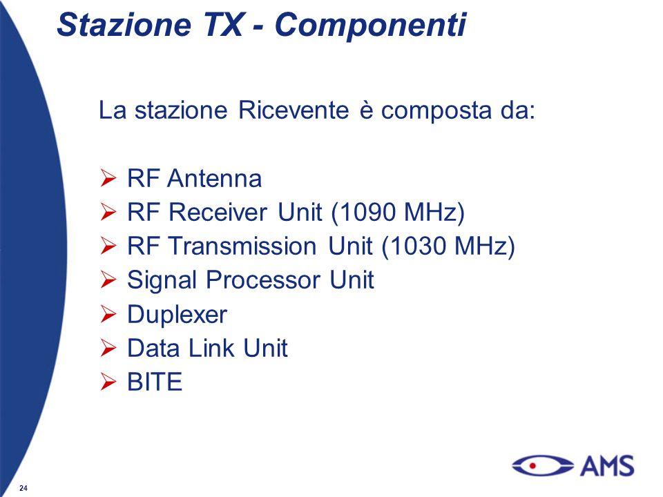 Stazione TX - Componenti