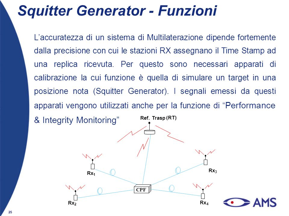 Squitter Generator - Funzioni