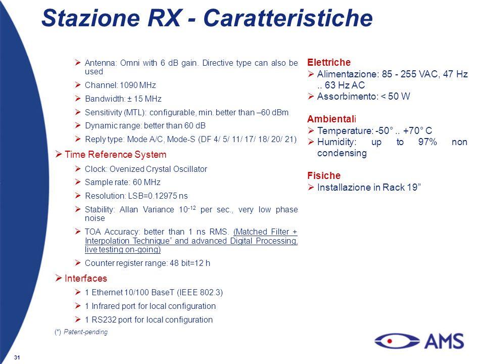 Stazione RX - Caratteristiche
