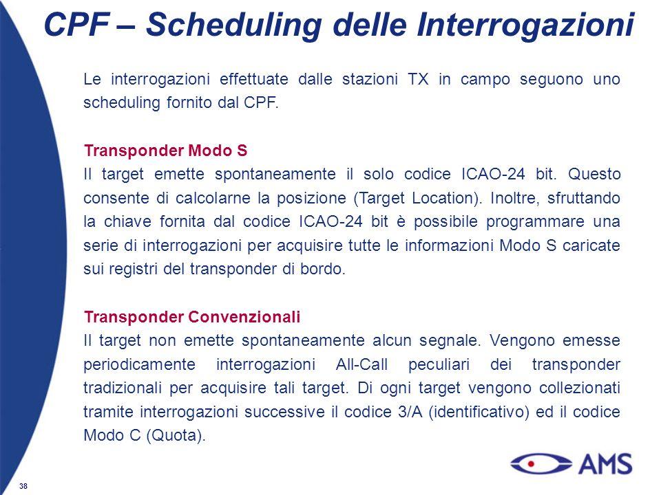CPF – Scheduling delle Interrogazioni