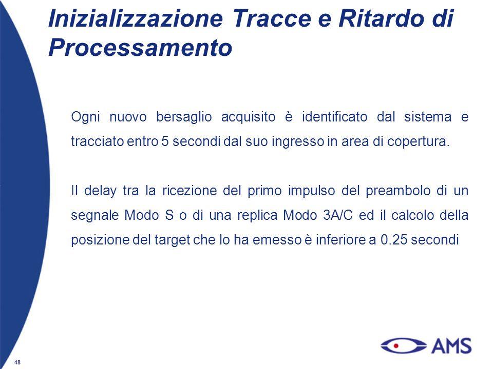 Inizializzazione Tracce e Ritardo di Processamento