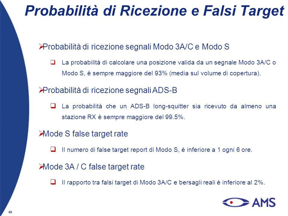 Probabilità di Ricezione e Falsi Target