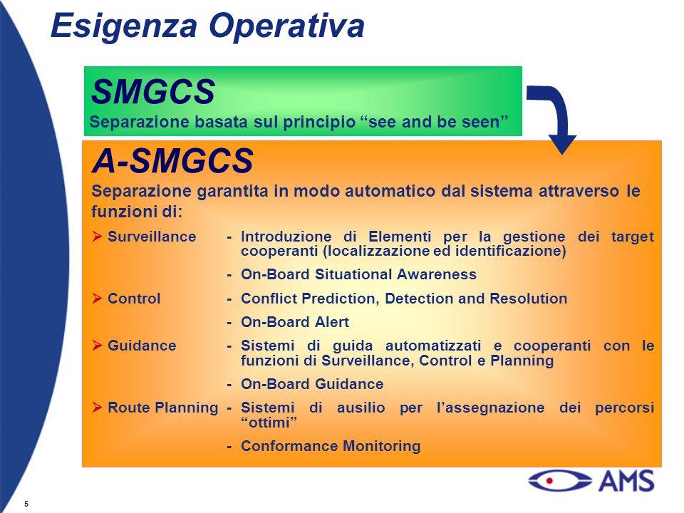Esigenza Operativa SMGCS A-SMGCS