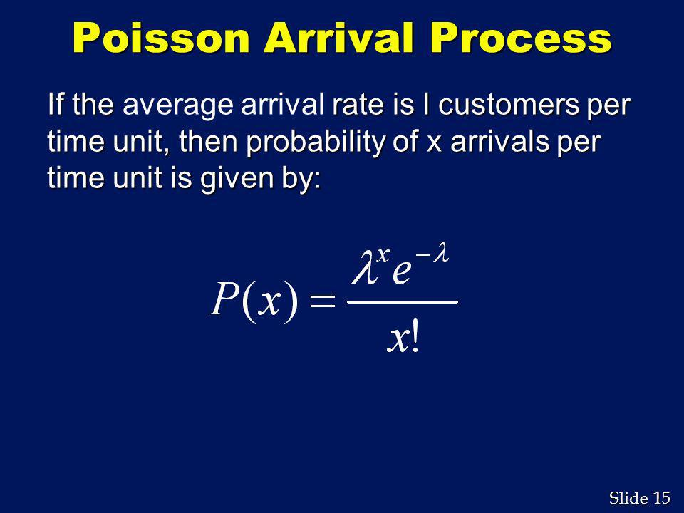 Poisson Arrival Process