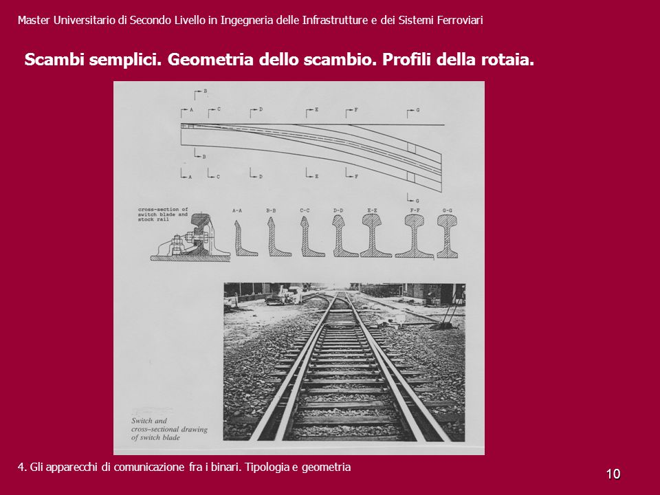 Scambi semplici. Geometria dello scambio. Profili della rotaia.
