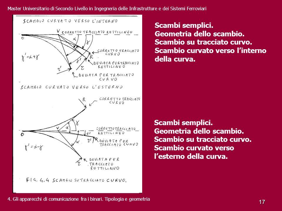 Geometria dello scambio. Scambio su tracciato curvo.