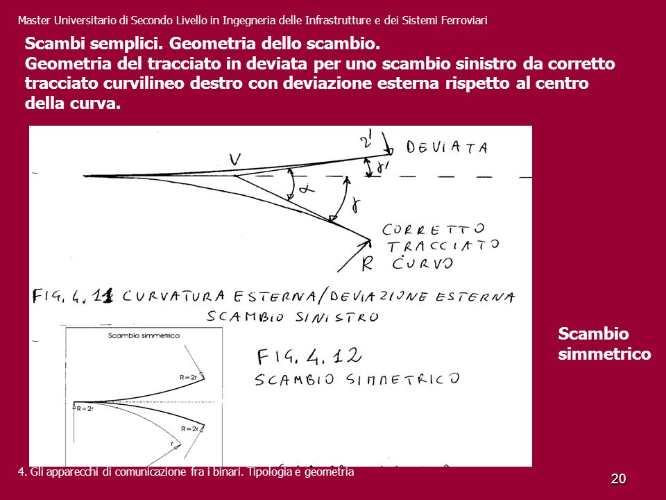 Scambi semplici. Geometria dello scambio.