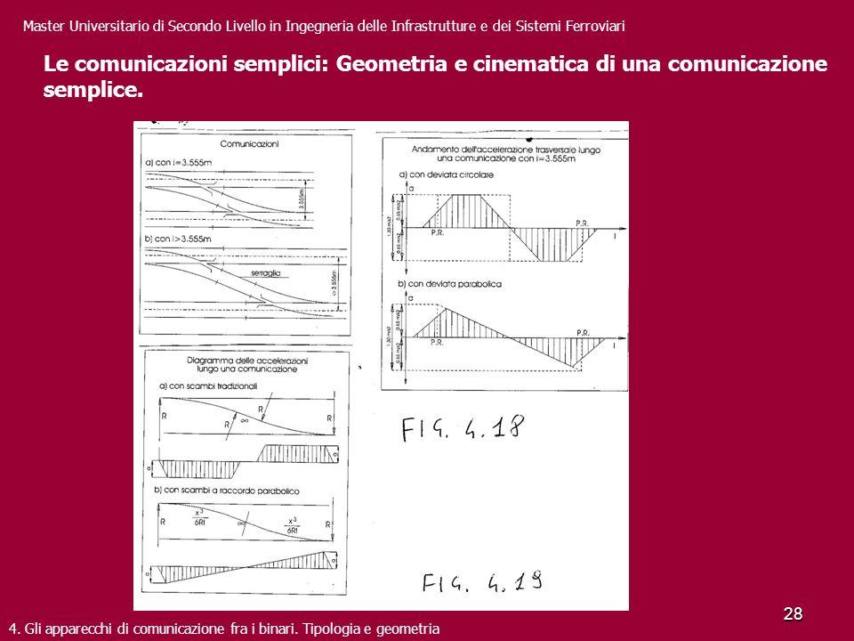 Le comunicazioni semplici: Geometria e cinematica di una comunicazione