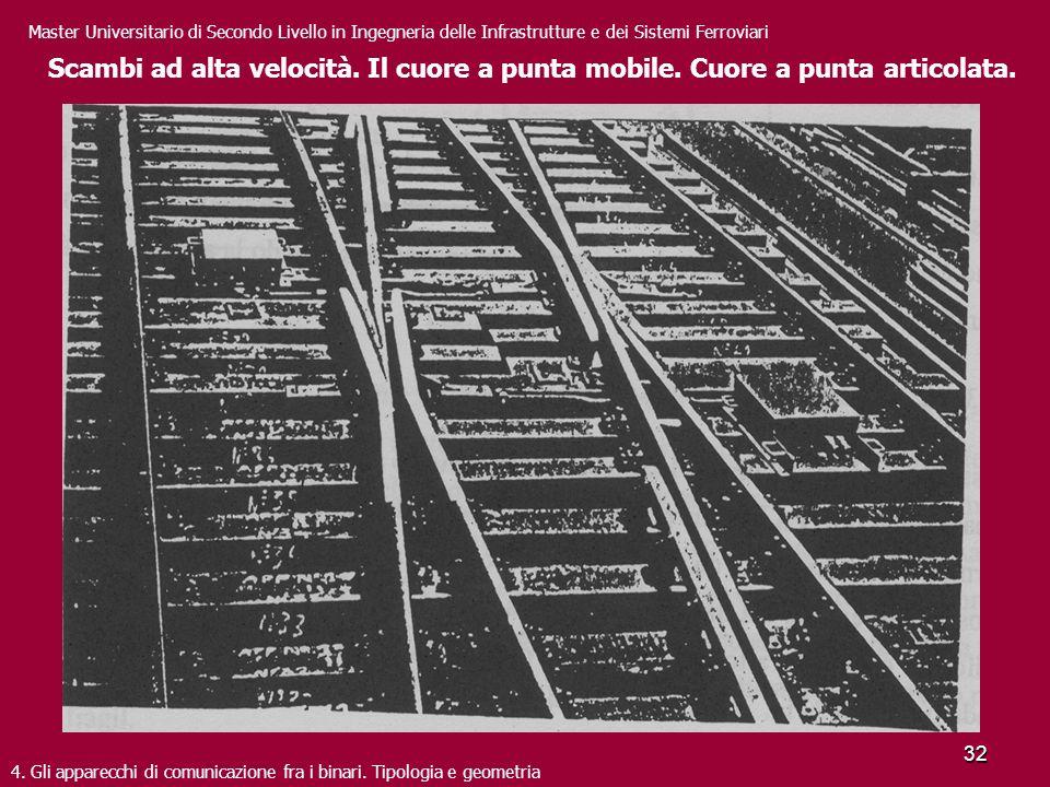 Master Universitario di Secondo Livello in Ingegneria delle Infrastrutture e dei Sistemi Ferroviari