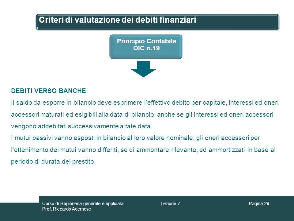 Criteri di valutazione dei debiti finanziari