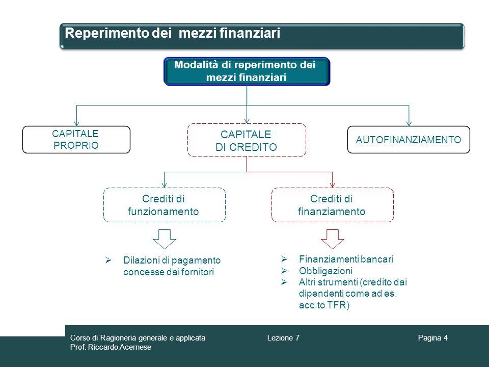 Reperimento dei mezzi finanziari