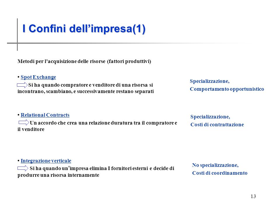 I Confini dell'impresa (1)