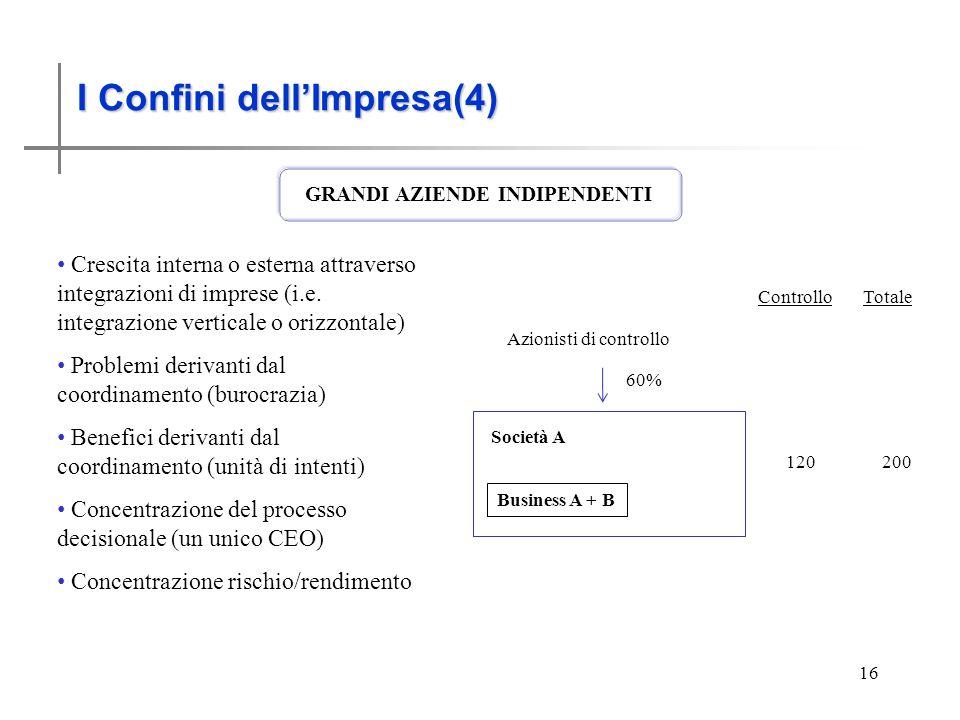 I Confini dell'impresa (4)