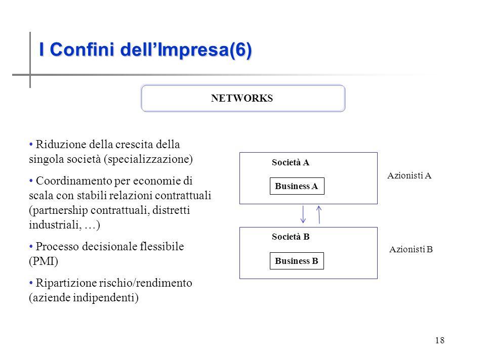 I Confini dell'impresa (6)