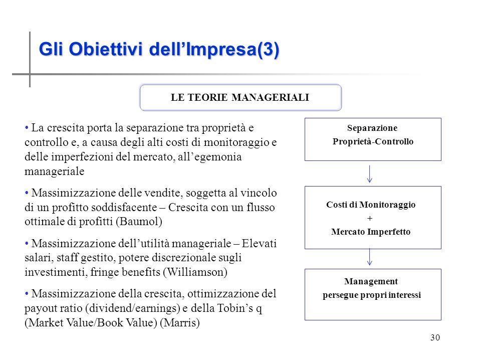 Gli obiettivi dell'Impresa (3)