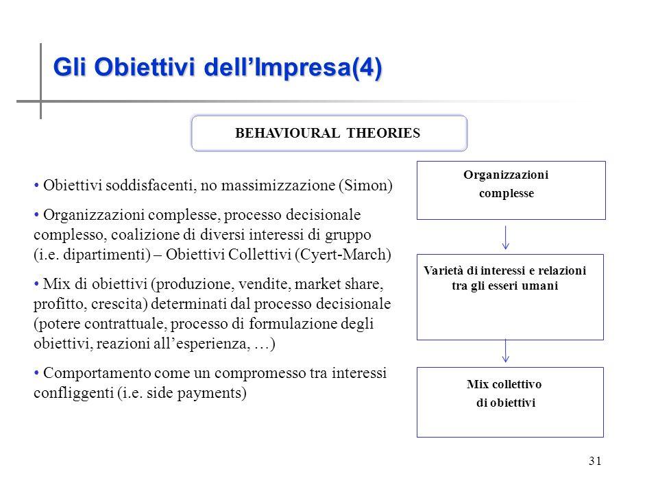 Gli obiettivi dell'Impresa (4)