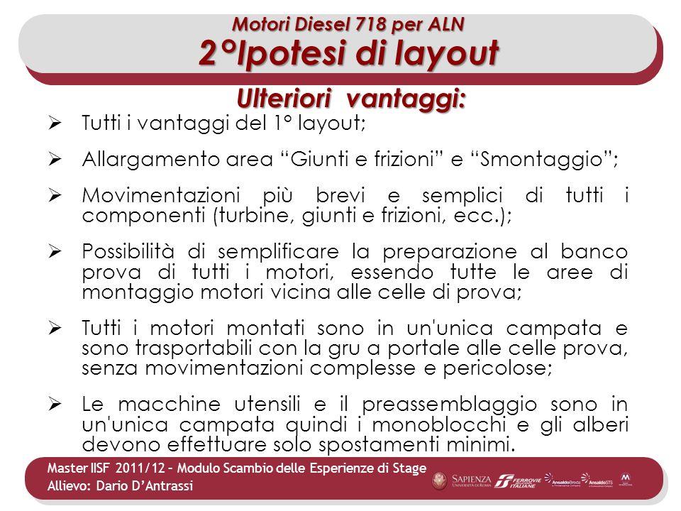 2°Ipotesi di layout Ulteriori vantaggi: