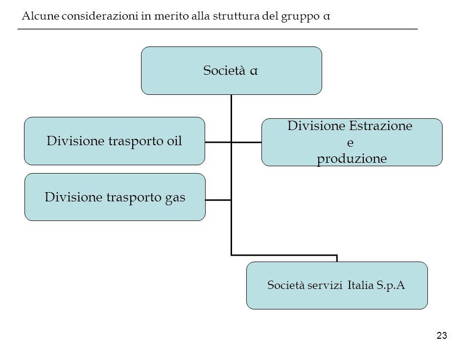 Divisione trasporto oil