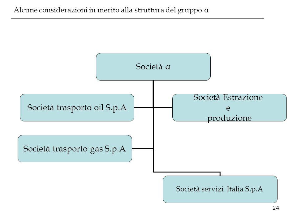 Società trasporto oil S.p.A Società Estrazione e produzione