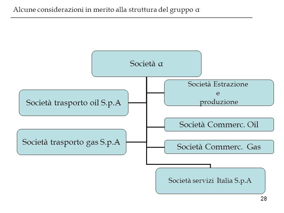 Società trasporto oil S.p.A