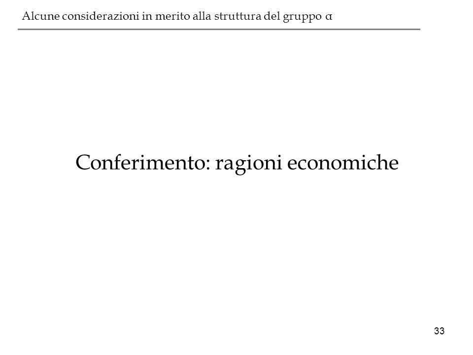 Conferimento: ragioni economiche