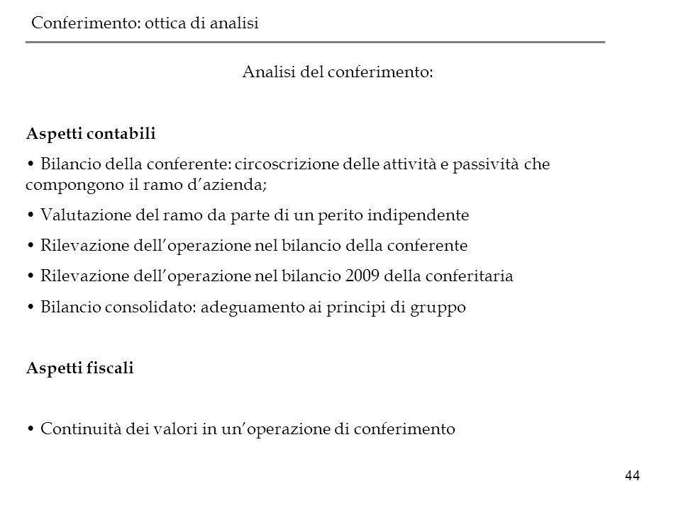 Analisi del conferimento: