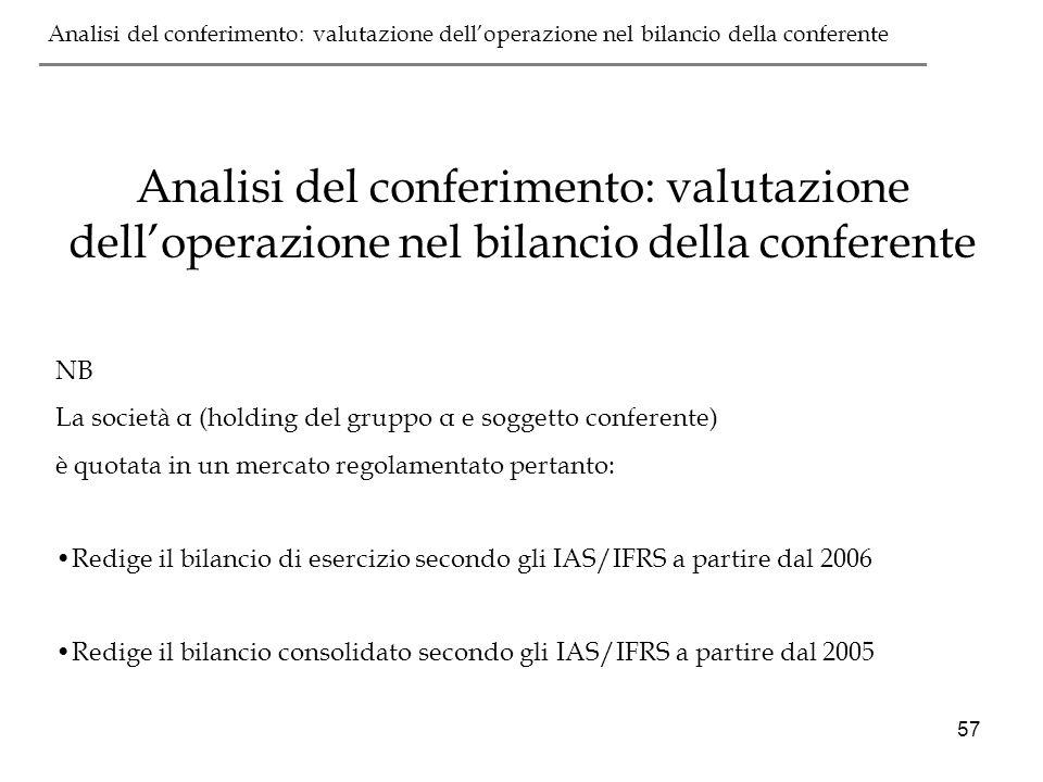 Analisi del conferimento: valutazione dell'operazione nel bilancio della conferente