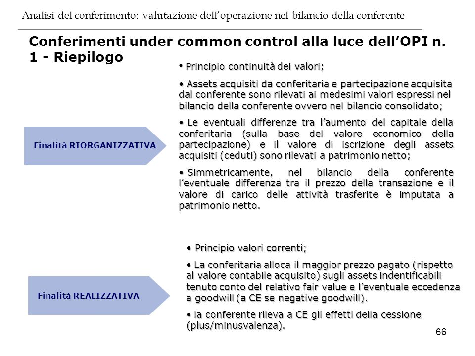 Conferimenti under common control alla luce dell'OPI n. 1 - Riepilogo