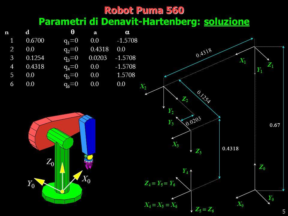 Parametri di Denavit-Hartenberg: soluzione