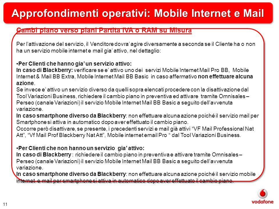 Approfondimenti operativi: Mobile Internet e Mail