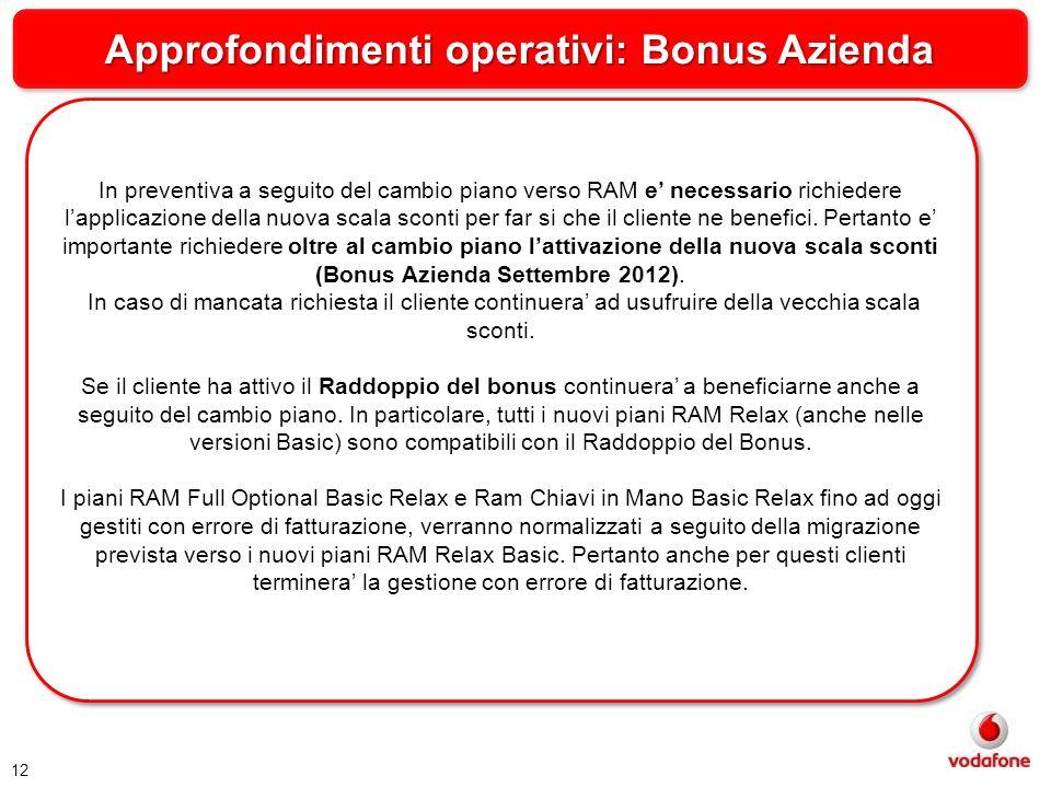 Approfondimenti operativi: Bonus Azienda