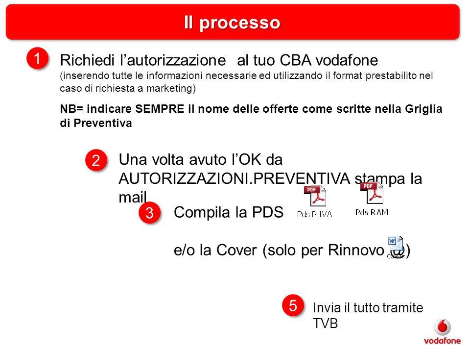 Il processo 1 Richiedi l'autorizzazione al tuo CBA vodafone 2