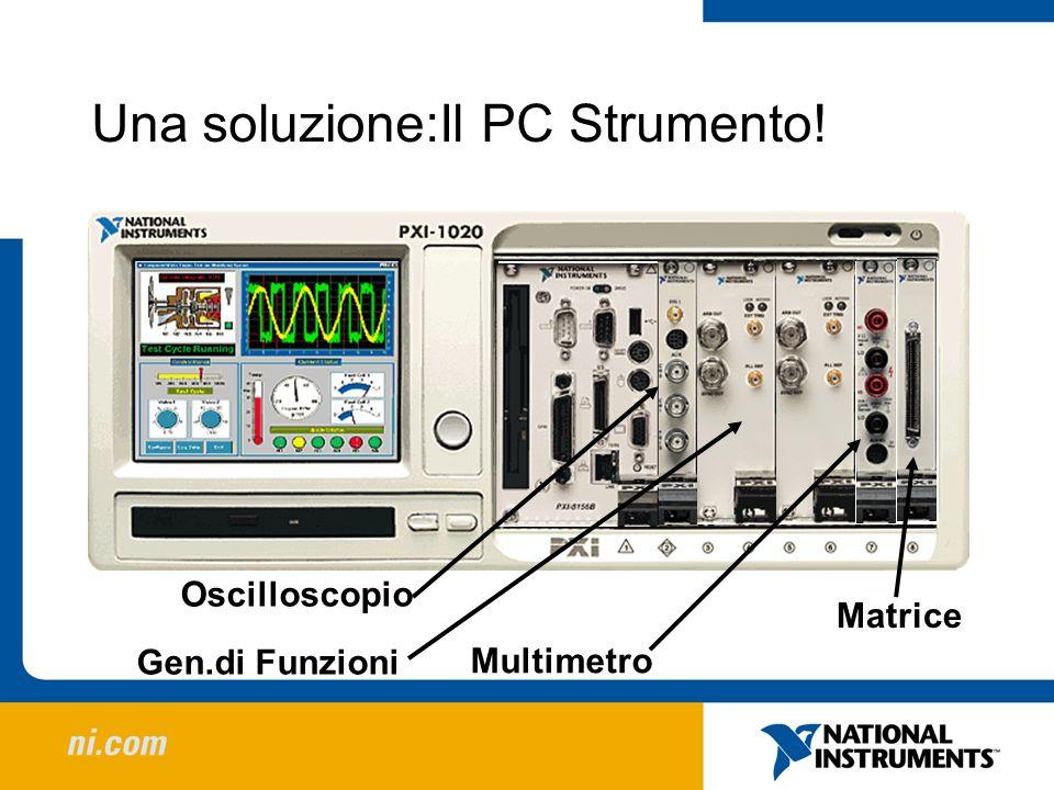 Una soluzione:Il PC Strumento!
