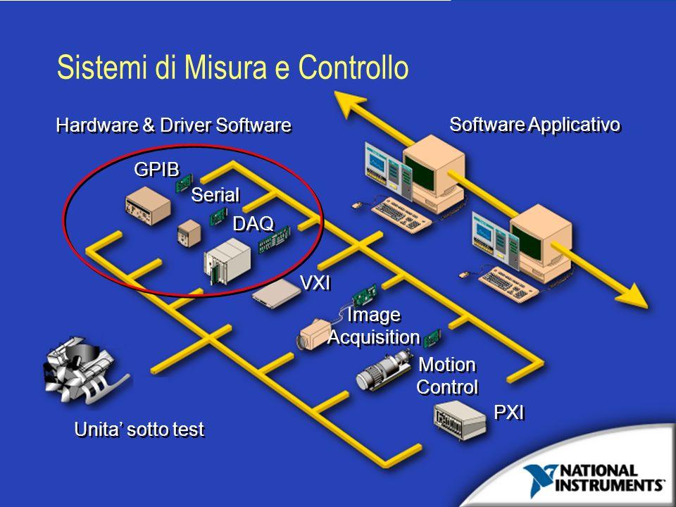 Sistemi di Misura e Controllo
