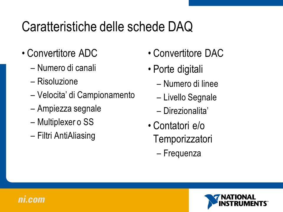 Caratteristiche delle schede DAQ