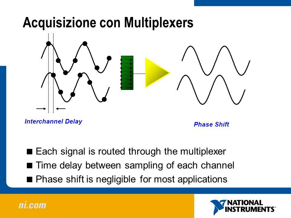 Acquisizione con Multiplexers
