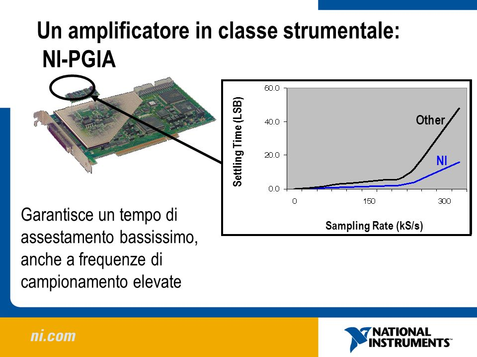 Un amplificatore in classe strumentale: NI-PGIA